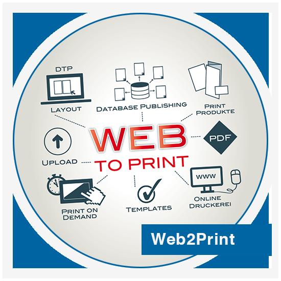 Web2Print für Privat- und Geschäftskunden